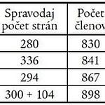 , Správa očinnosti Slovenskej speleologickej spoločnosti v rokoch 2014 – 2017, Slovenská speleologická spoločnosť